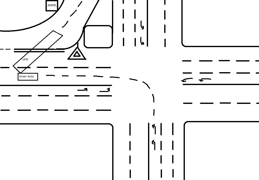 Atemberaubend Verkehrsunfall Skizze Ideen - Elektrische ...